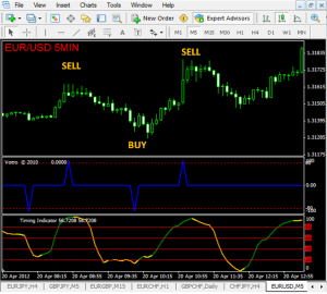 forex-signals-4u review
