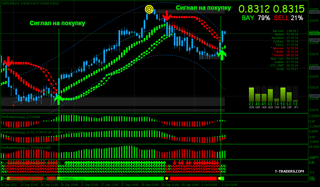 Free forex software download