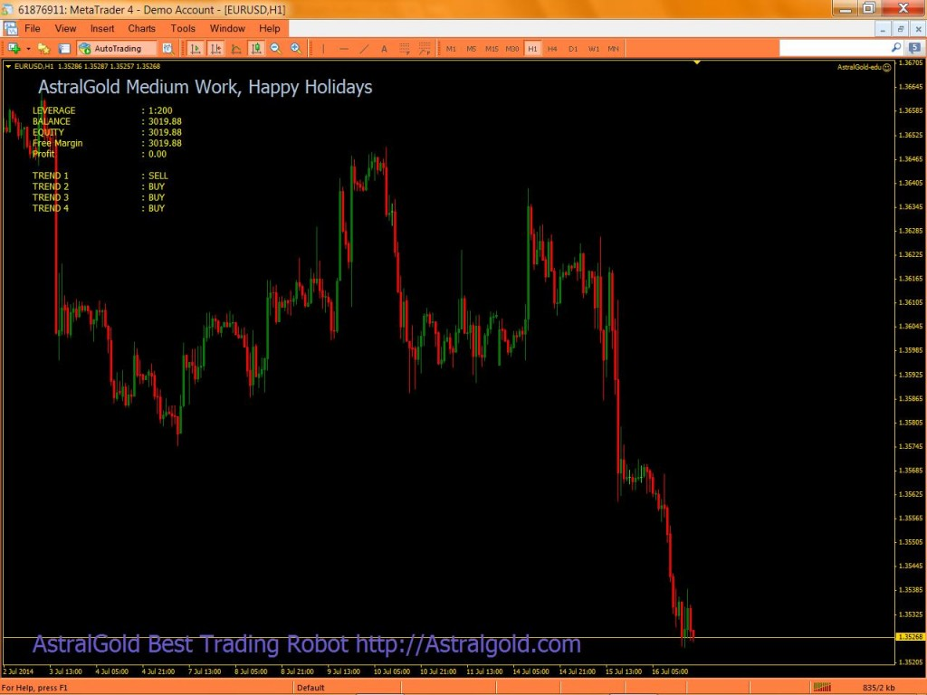 Best Forex Indicator 2014 No Repaint