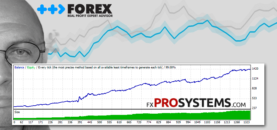 Forex scalping expert advisor aggressor-3_13