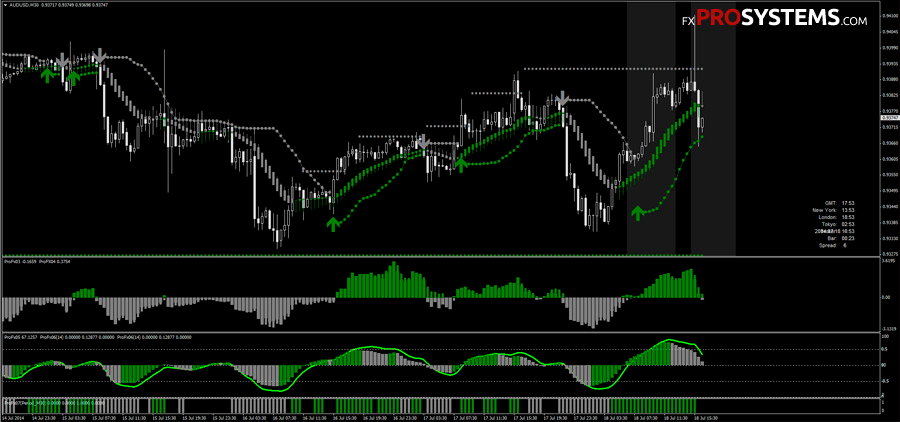 PROFX2 - THE TREND FOREX STRATEGY FOR GBPUSD