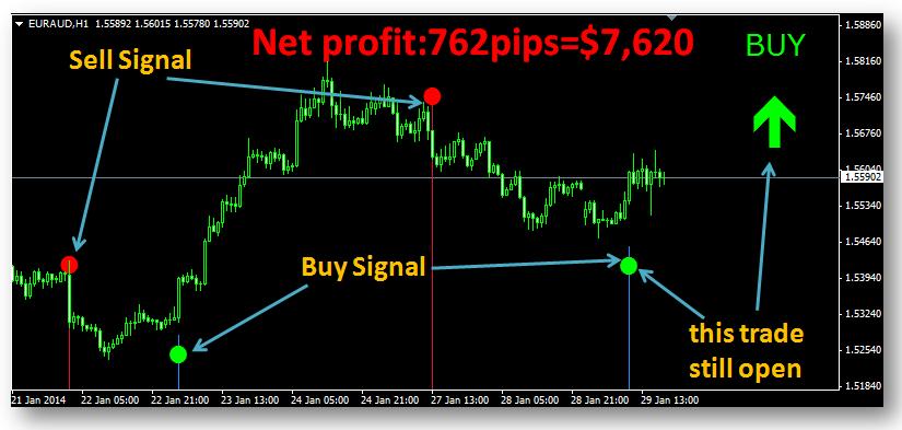 Forex profit heaper free download