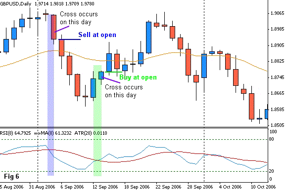 Efp trading strategy