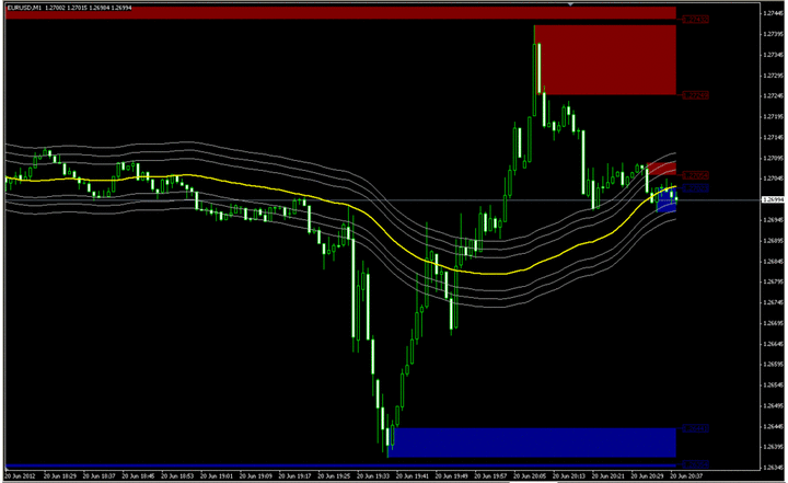 C forex 80 20 rules