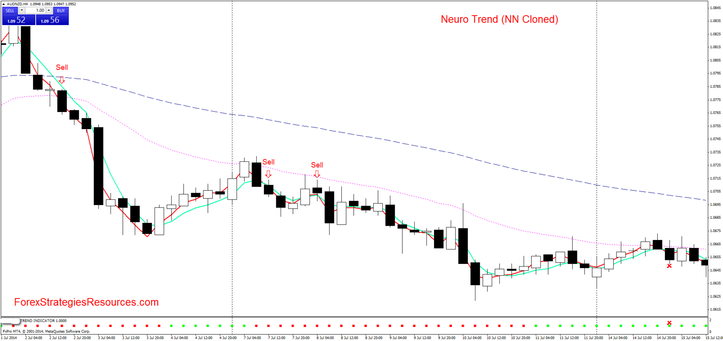 Nma trading system