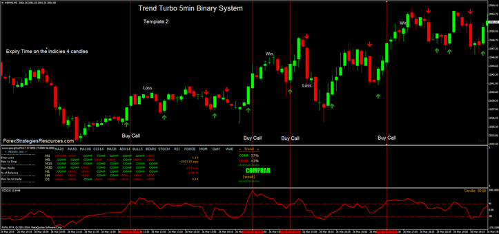 1 minute daily systemForex WinnersFree Download