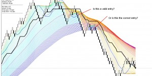 Mark fisher acd trading system