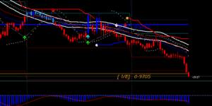 Kwu trading system